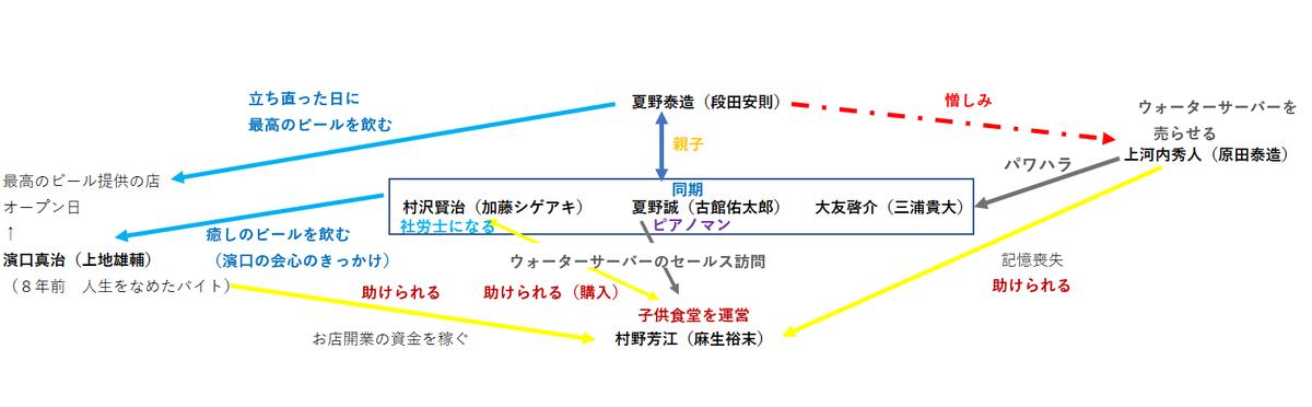f:id:goukakuget:20210221184316p:plain