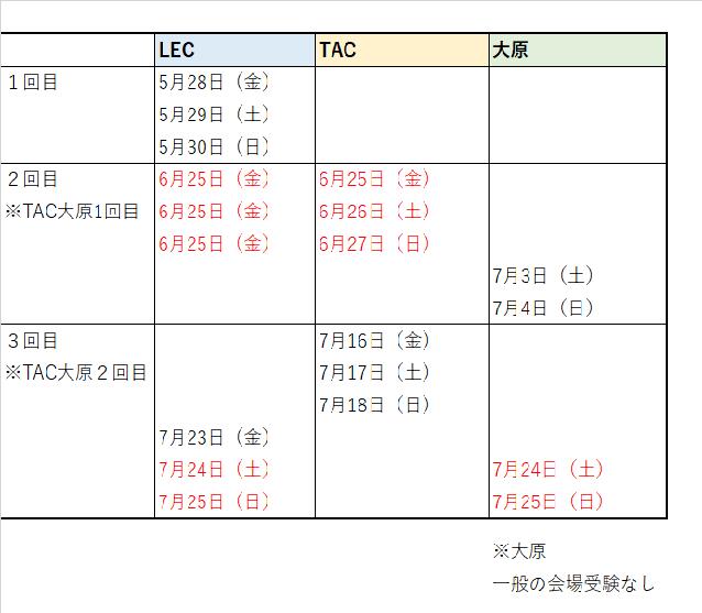 f:id:goukakuget:20210311110041p:plain