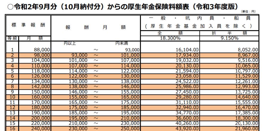 f:id:goukakuget:20210611191840p:plain