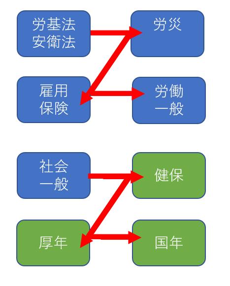 f:id:goukakuget:20210803212732p:plain