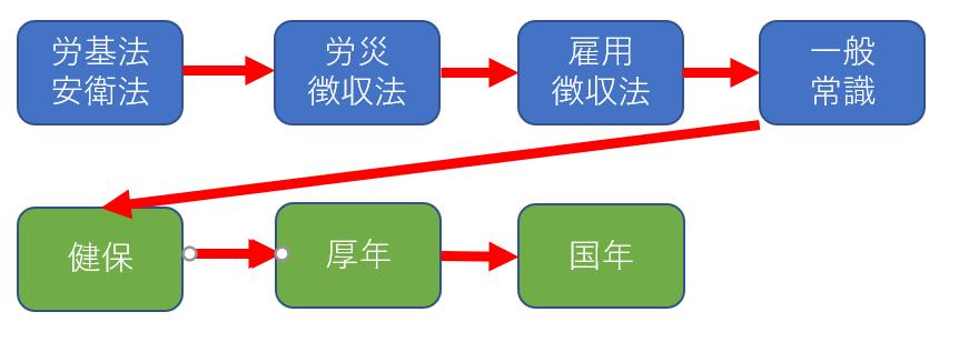 f:id:goukakuget:20210803212749p:plain