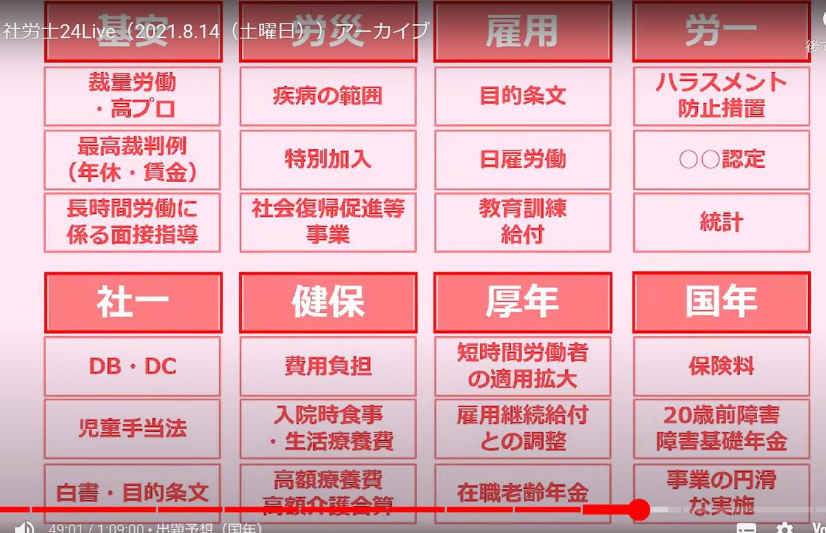 f:id:goukakuget:20210815001419p:plain