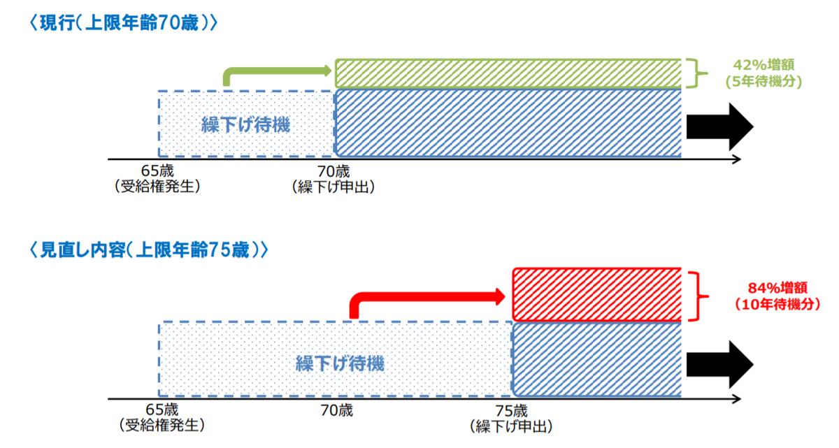f:id:goukakuget:20210926133655p:plain