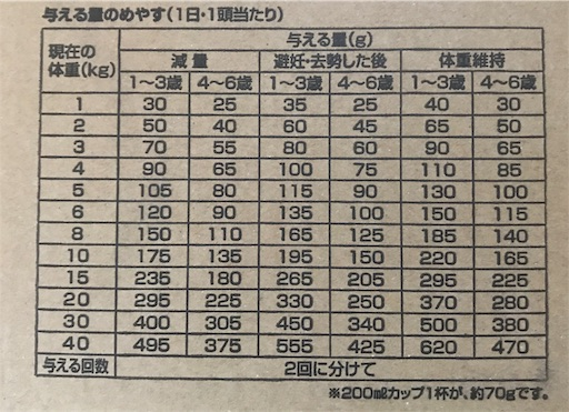 f:id:goukakuhonpo:20190322111604j:image