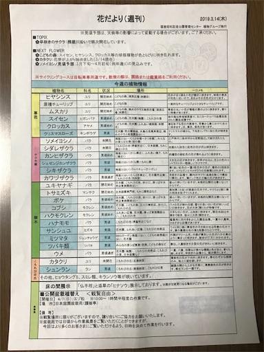 f:id:goukakuhonpo:20190322233345j:image