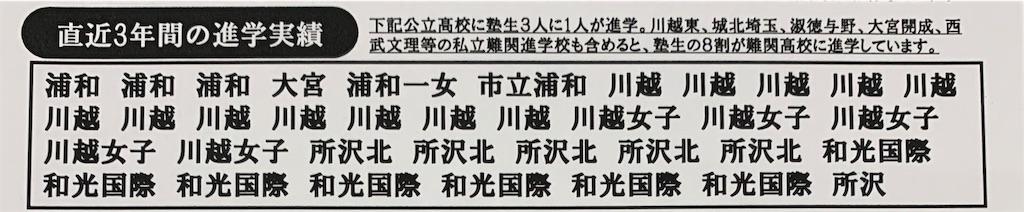 f:id:goumaji:20200110153954j:image