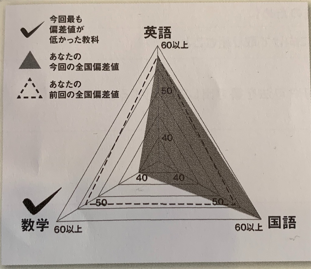 f:id:goumaji:20200227083013j:image
