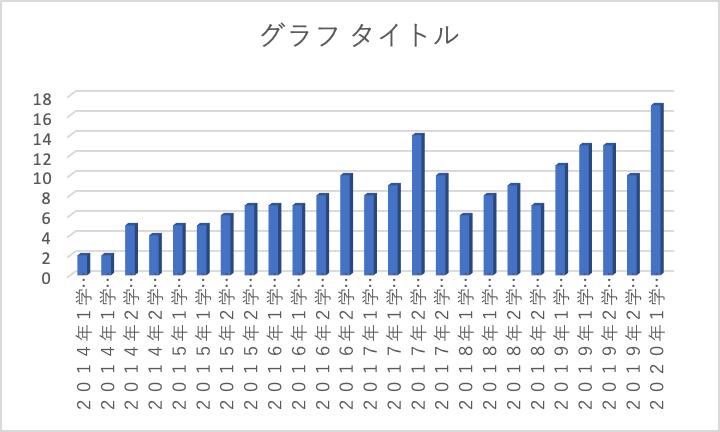f:id:goumaji:20200902081443p:plain