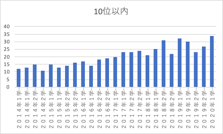 f:id:goumaji:20200902083045p:plain