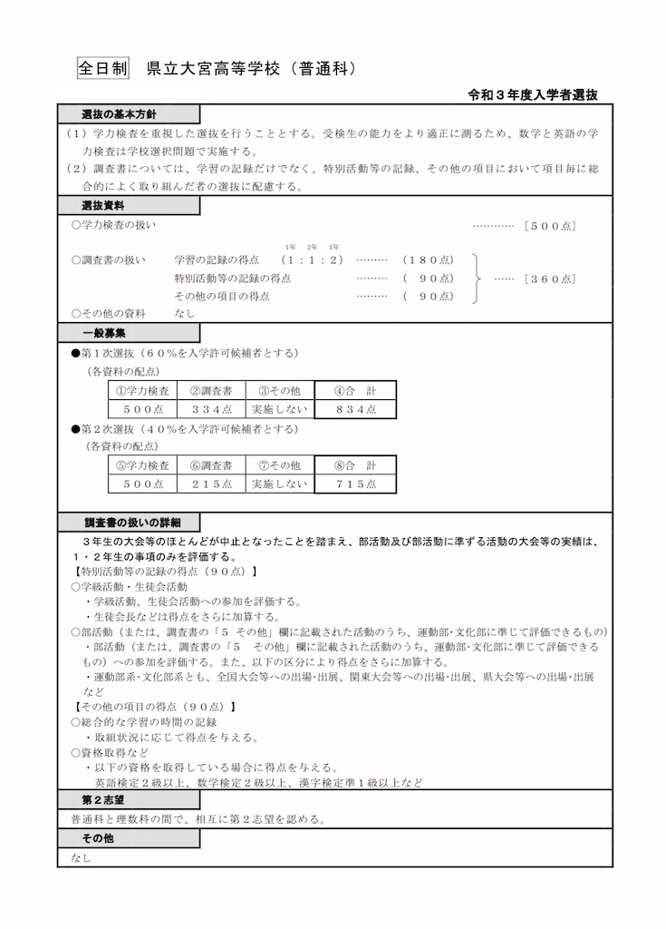 f:id:goumaji:20200911125538j:image