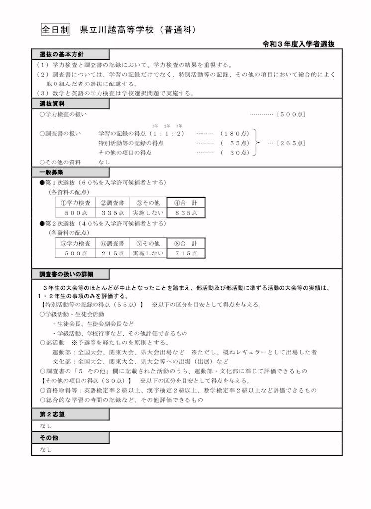 f:id:goumaji:20200911130129j:image