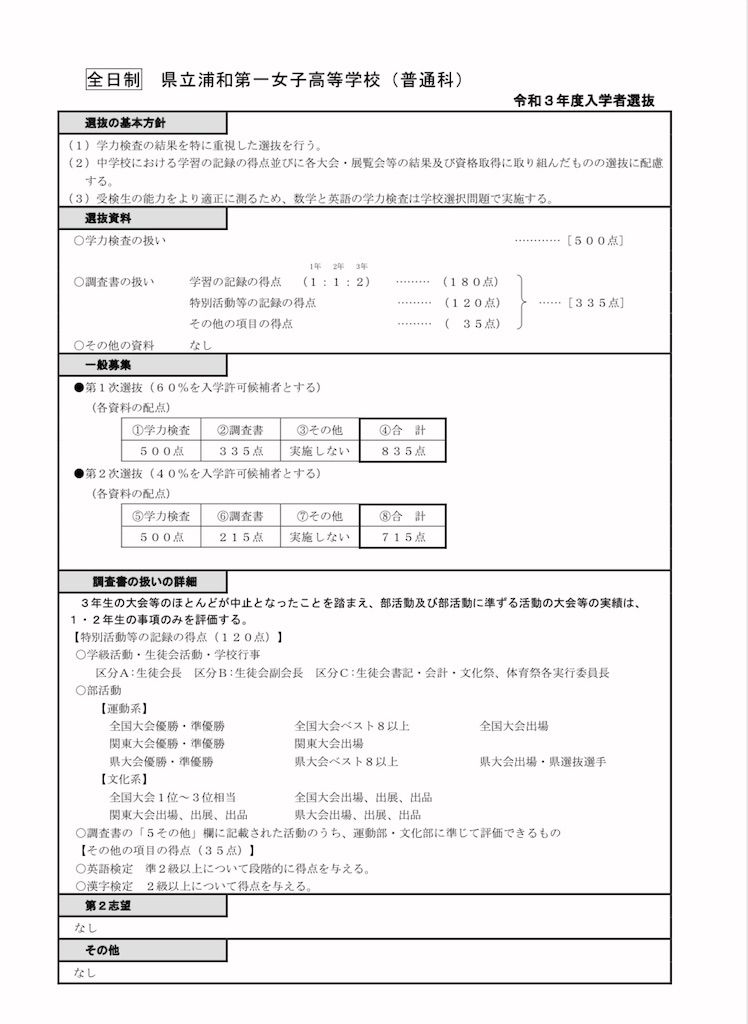 f:id:goumaji:20200911130809j:image