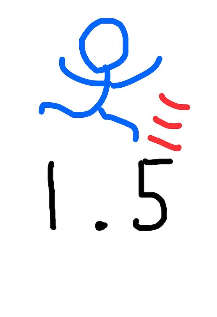 f:id:goumaji:20210225092353j:image