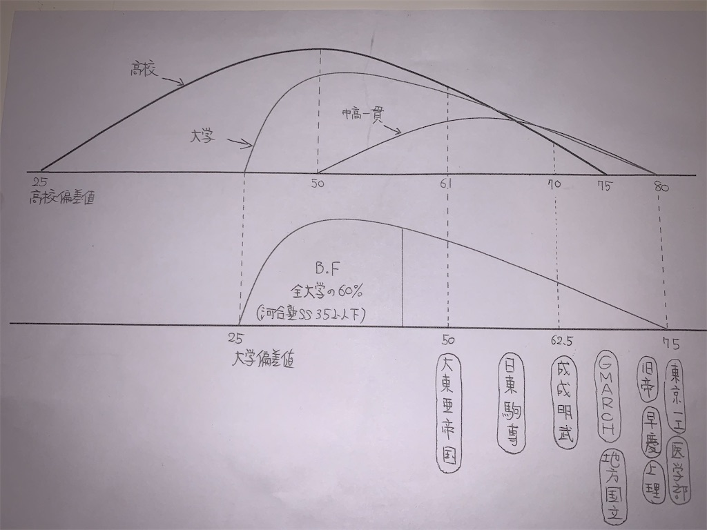 f:id:goumaji:20210304203516j:image