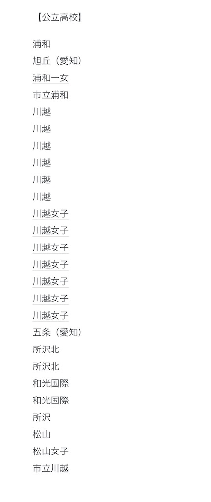 f:id:goumaji:20210415161236j:image