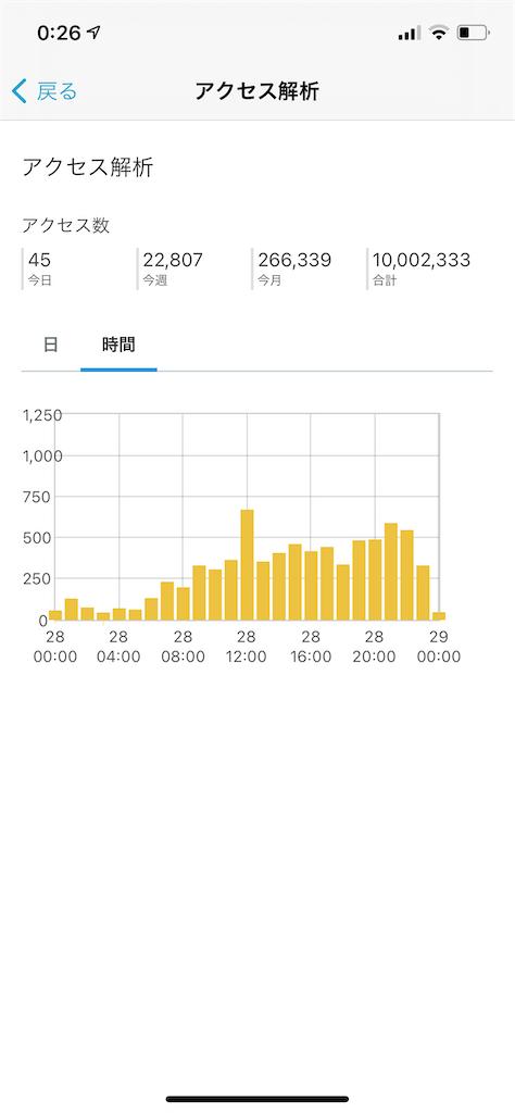 f:id:goumaji:20210729002704p:image