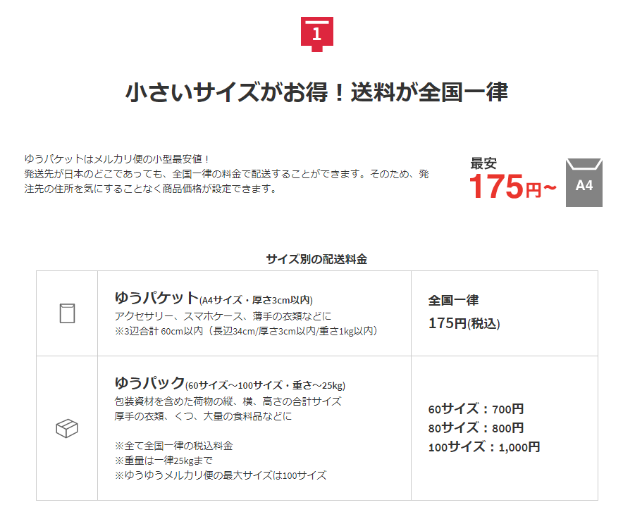 f:id:gouriki2020:20191003124443p:plain