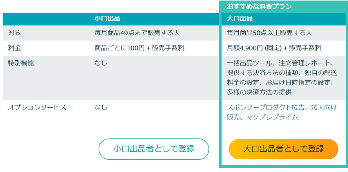 f:id:gouriki2020:20191210130556p:plain