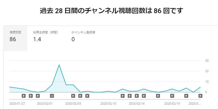 f:id:gouriki2020:20200224214328p:plain