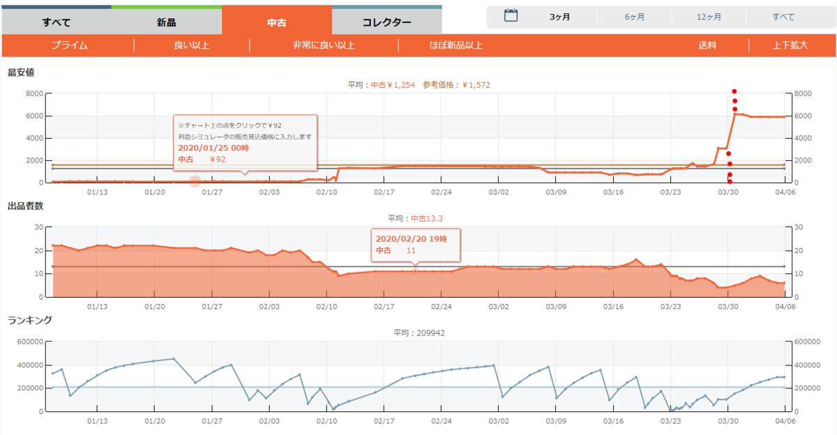 f:id:gouriki2020:20200405211227p:plain