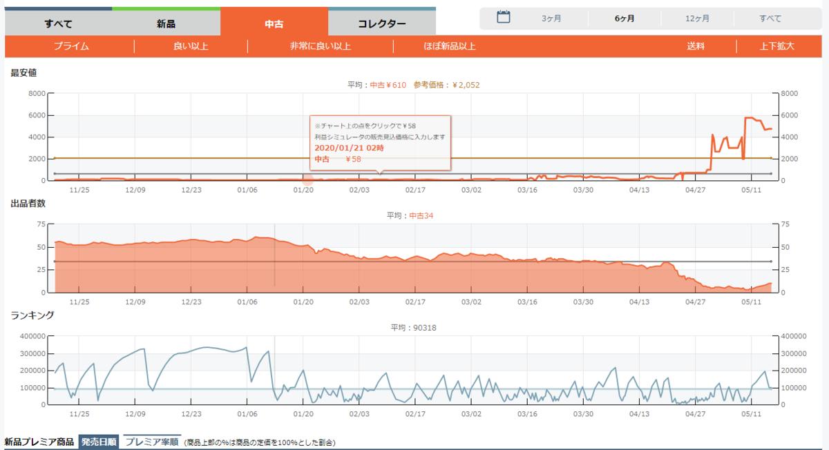 f:id:gouriki2020:20200515232902p:plain