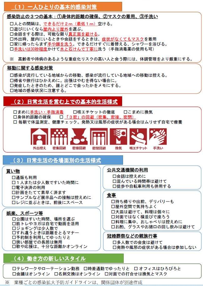 f:id:gouriki2020:20200525213747p:plain