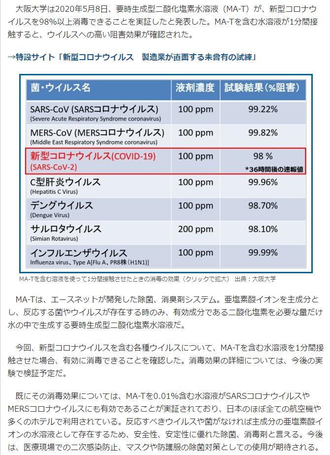 f:id:gouriki2020:20200530000305p:plain
