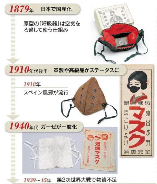 f:id:gouriki2020:20200616214024p:plain