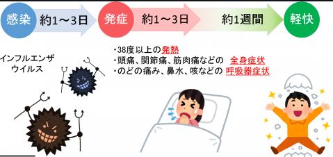 f:id:gouriki2020:20200616215813p:plain