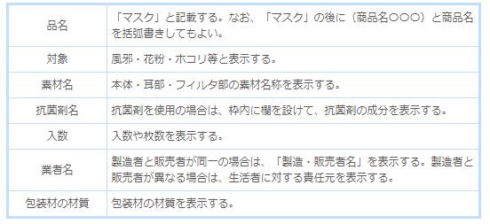 f:id:gouriki2020:20200616220917p:plain