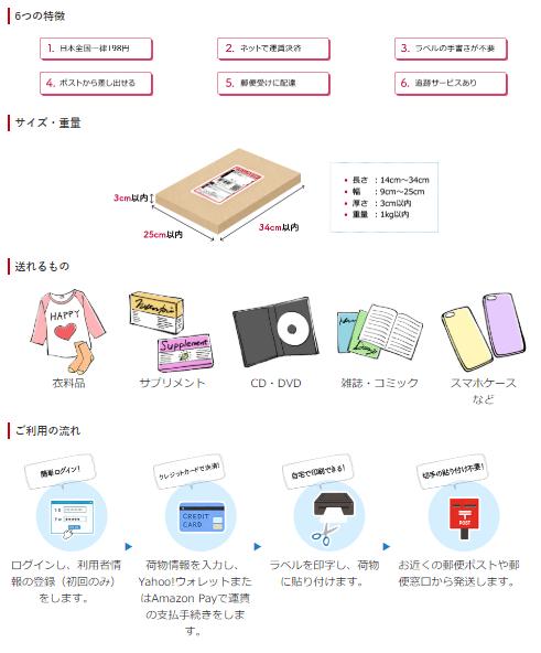 f:id:gouriki2020:20200712173209p:plain