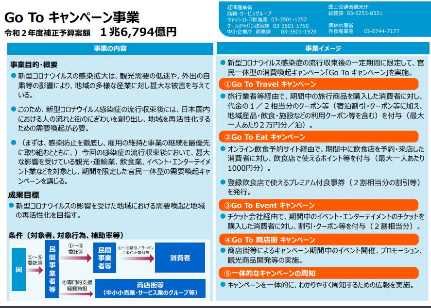 f:id:gouriki2020:20200715184215p:plain