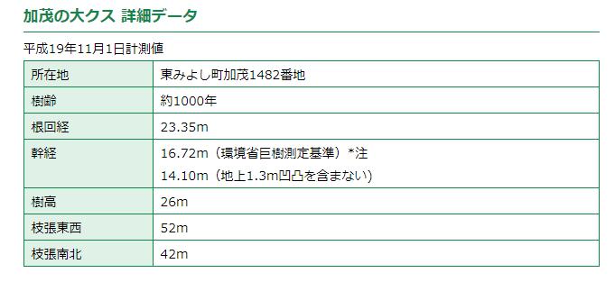 f:id:gouriki2020:20200718202049p:plain