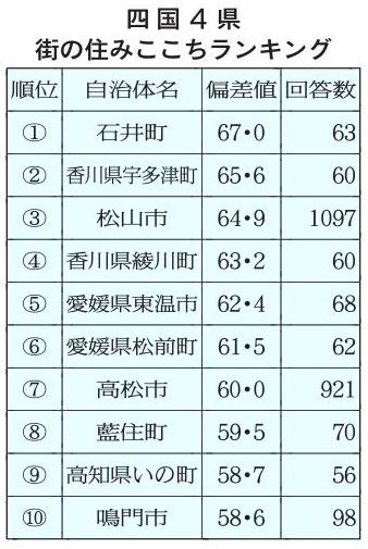 f:id:gouriki2020:20201115211423p:plain