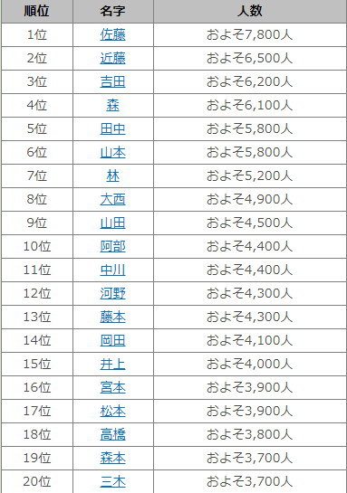 f:id:gouriki2020:20201208204236p:plain