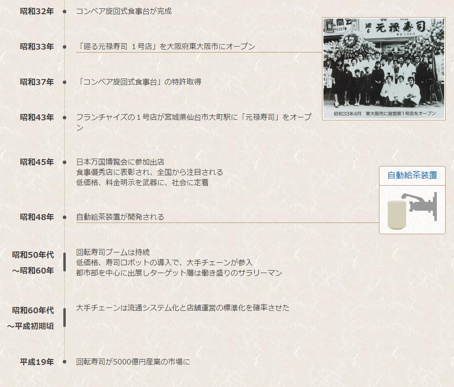 f:id:gouriki2020:20201227175833p:plain