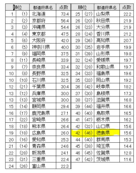 f:id:gouriki2020:20211010112354p:plain