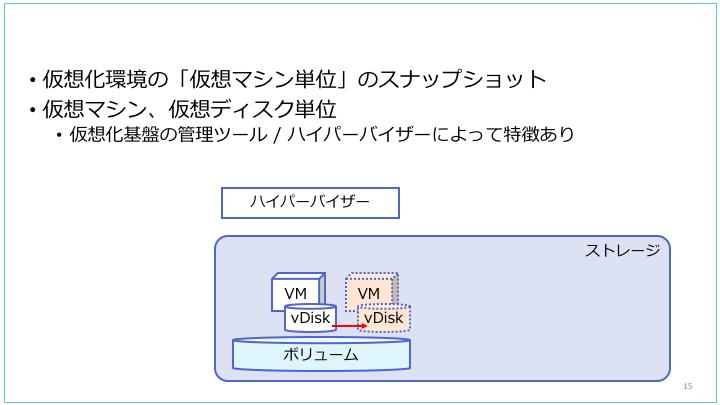 f:id:gowatana:20190313024744p:plain