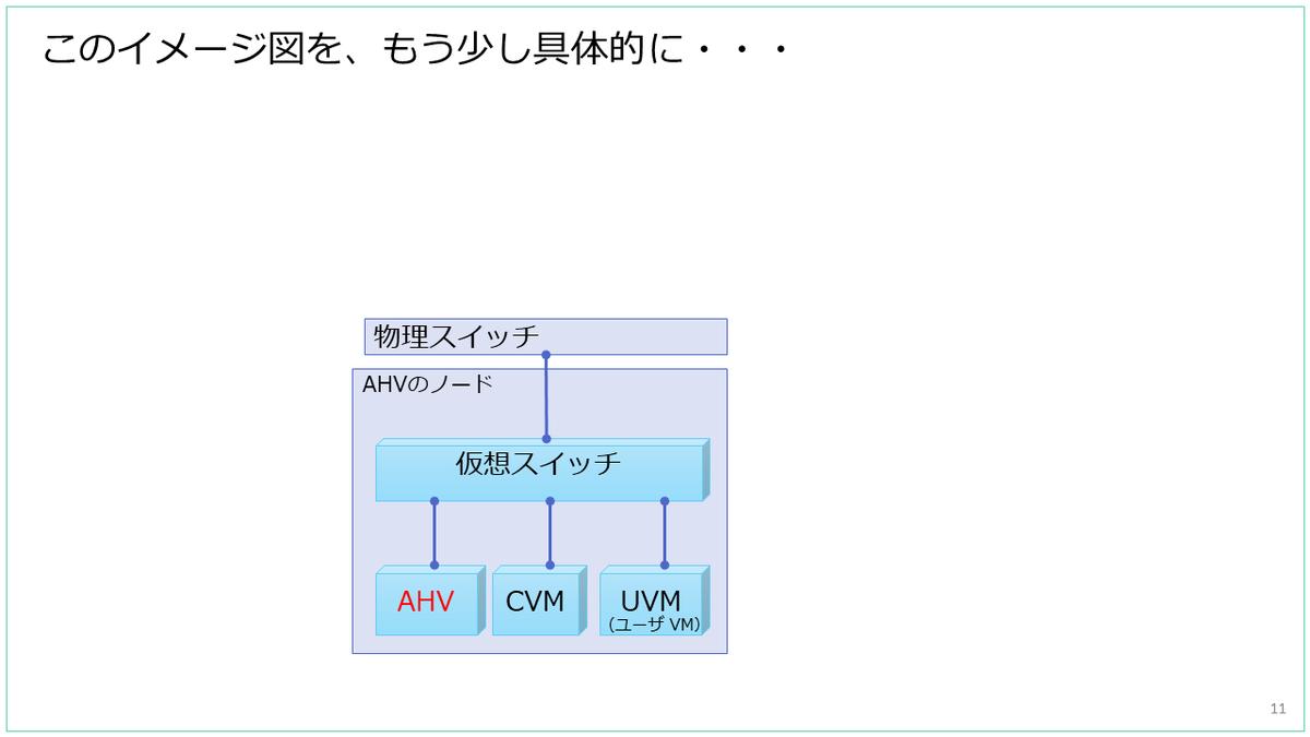 f:id:gowatana:20201202213624p:plain
