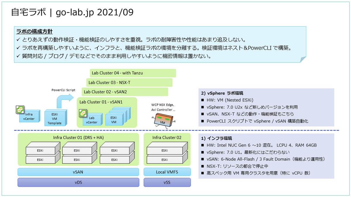 f:id:gowatana:20210930004849p:plain