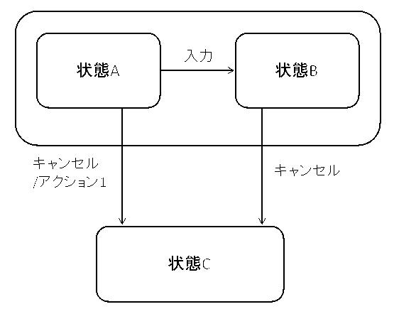 20120214213305
