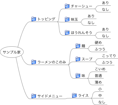 f:id:goyoki:20180204230440p:plain