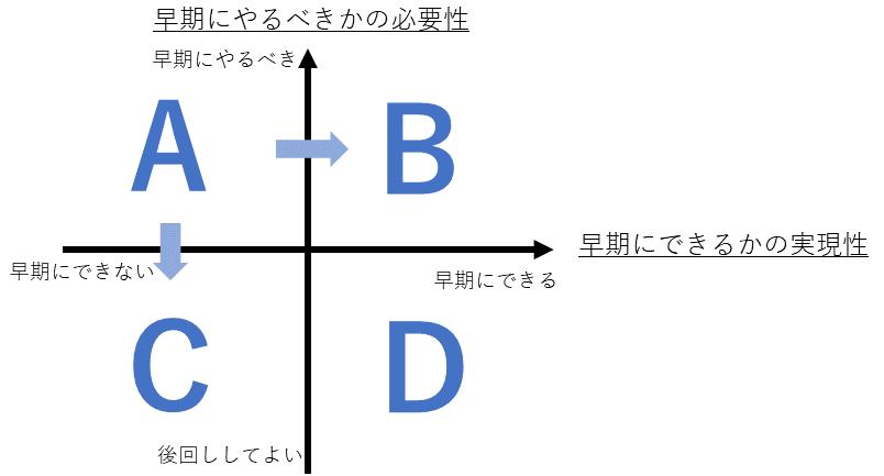 f:id:goyoki:20190922013034p:plain