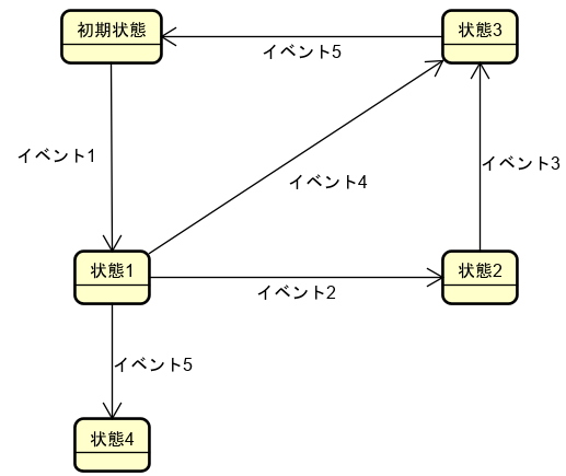 f:id:goyoki:20200210002948p:plain