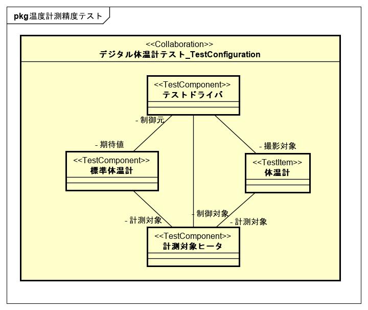 f:id:goyoki:20200426183919p:plain