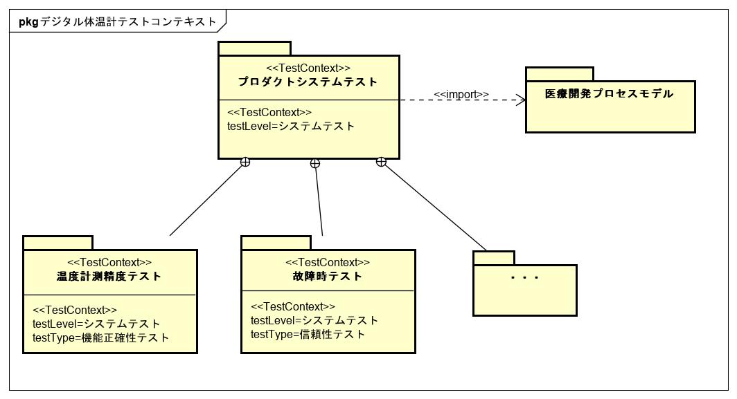 f:id:goyoki:20200426183923p:plain