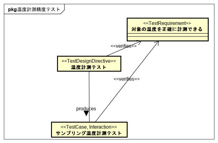 f:id:goyoki:20200426183928p:plain
