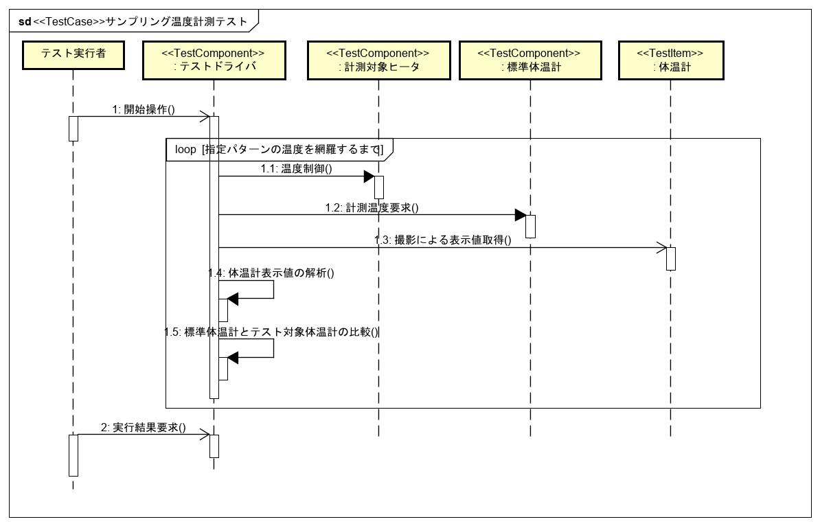f:id:goyoki:20200426183937p:plain