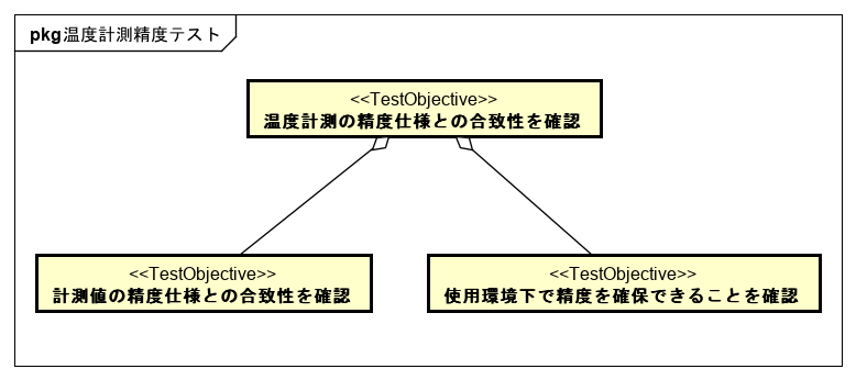 f:id:goyoki:20200426183941p:plain