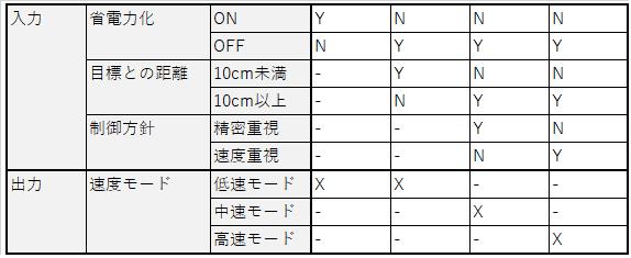 f:id:goyoki:20200628225659p:plain